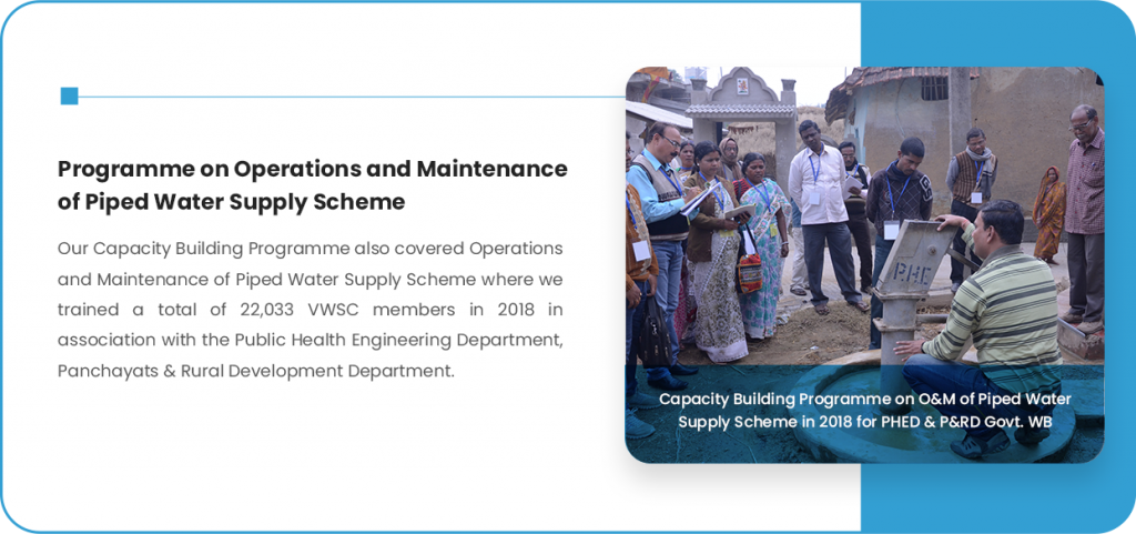 Programme on Operations and Maintenance of Piped Water Supply Scheme