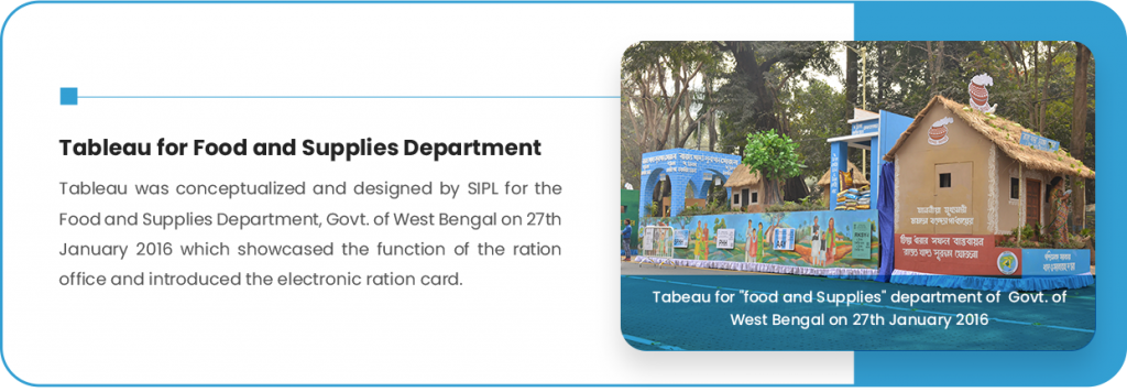 Tableau for Food and Supplies Department