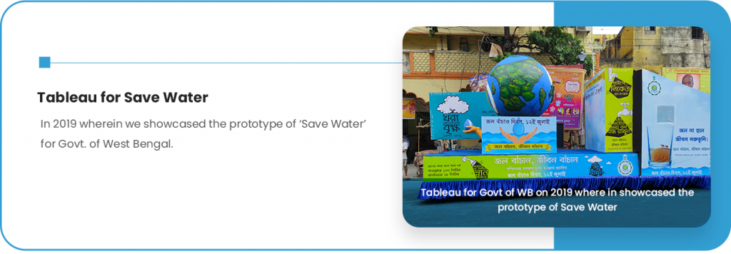 Tableau for Save Water