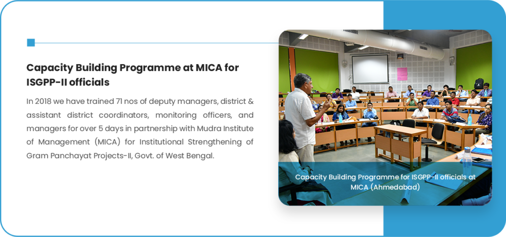 Programme at MICA for ISGPP-II officials (1)